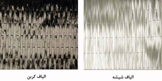 Carbon Fiber - Aramid Fiber