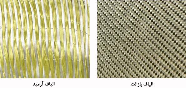Glass Fiber - Basalt Fiber
